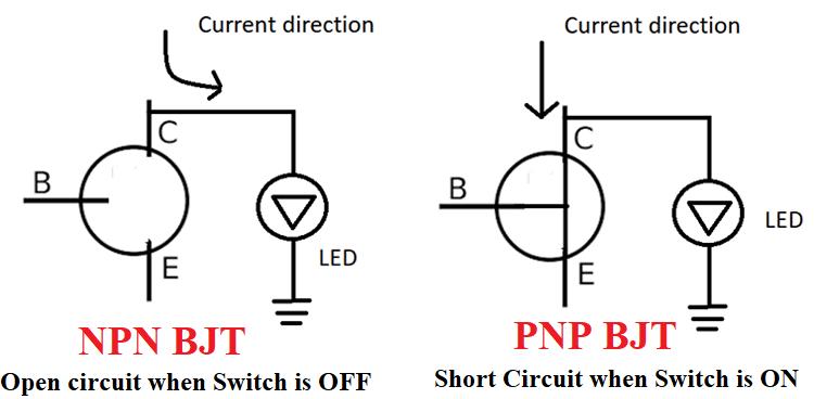 Designing NOT Gate using Transistors