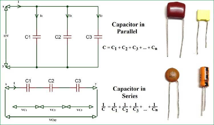 Capacitor Circuits Capacitor In Series Parallel Ac Circuits