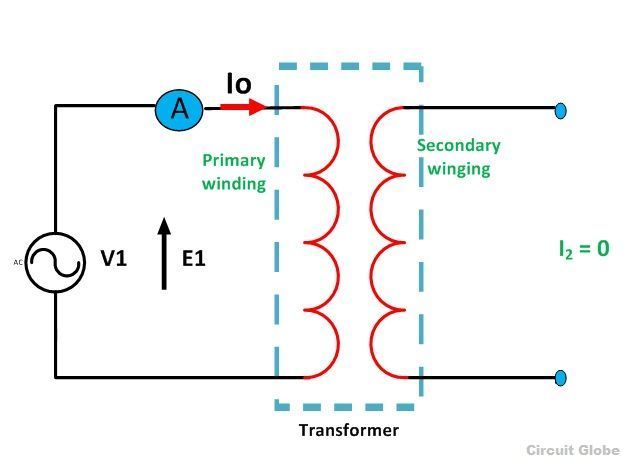how to draw phasor diagram of transformer schematic wiring sterling truck on no load condition - its circuit globe