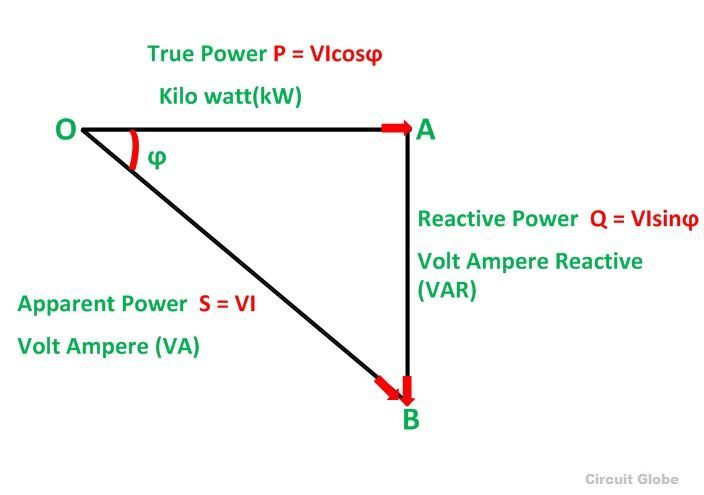 how to draw phasor diagram of transformer haltech interceptor wiring what is a power triangle? - active, reactive & apparent circuit globe