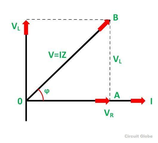 Notes: Ac Circuits
