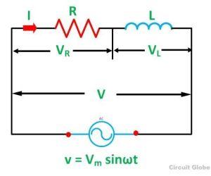 What is RL Series Circuit?  Phasor Diagram & Power Curve