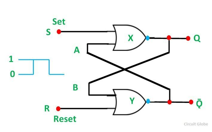 What is RS Flip Flop? NAND and NOR gate RS Flip Flop