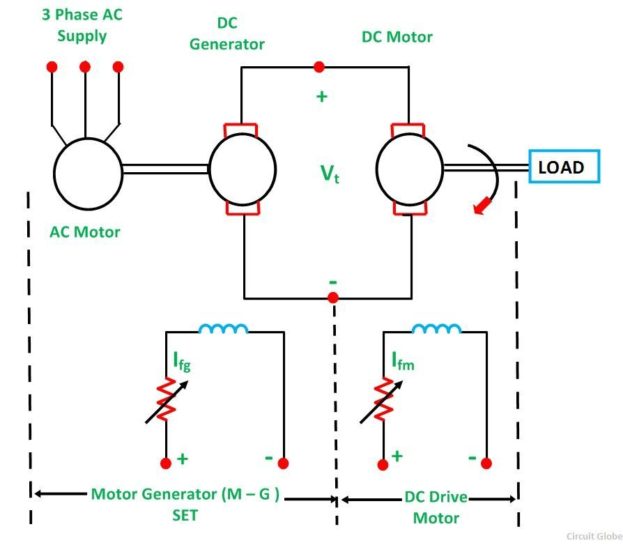 wiring diagram 3 phase motor ve commodore ward leonard method of speed control or armature voltage - circuit globe