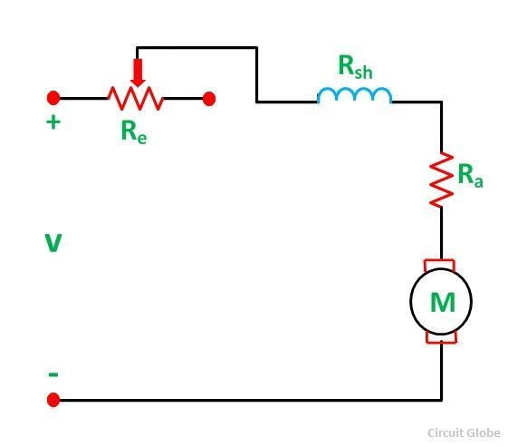 Speed Control of DC Motor: Armature Resistance Control and