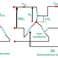 Autotransformer Wiring Diagram Of Learning Cycle What Is Auto Transformer Starter? - Its Theory Circuit Globe