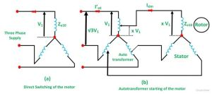 What is Auto transformer Starter?  its Theory  Circuit Globe