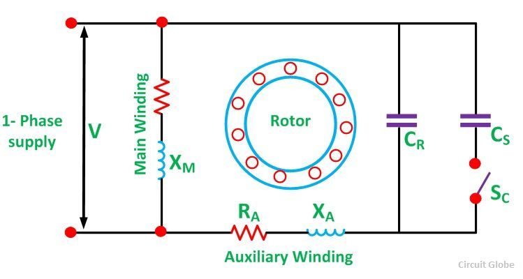single phase capacitor start run motor wiring diagram 2 for ac unit what is a its phasor fig 1