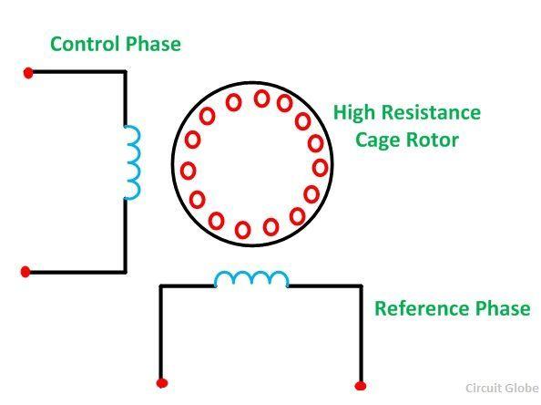 servo motor wiring diagram