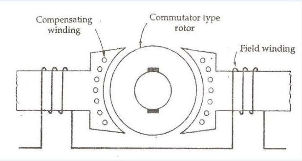 Universal motor pdf newmotorspot universal motor wiring diagram impremedia net cheapraybanclubmaster Images