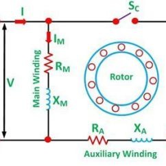 Single Phase Motor Wiring Diagram Capacitor Start Ge Ecm X13 Great Installation Of Induction Its Phasor Characteristic Rh Circuitglobe Com Run