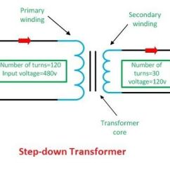 Difference Between Circuit And Wiring Diagrams Giant Squid Life Cycle Diagram Step-up Step-down Transformer - Globe