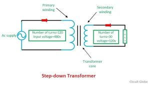 Difference Between Stepup and Stepdown Transformer  Circuit Globe