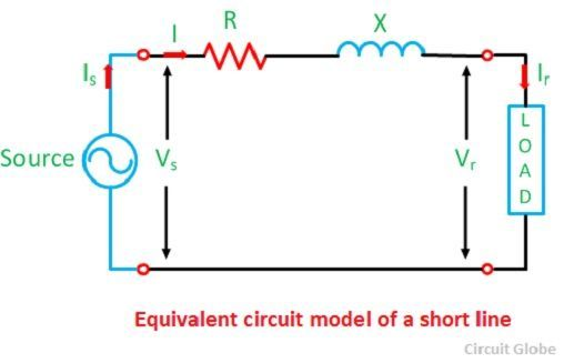 What Is Short Transmission Line?