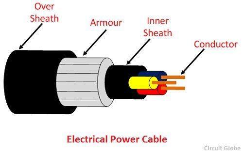 Electrical Wiring Explained