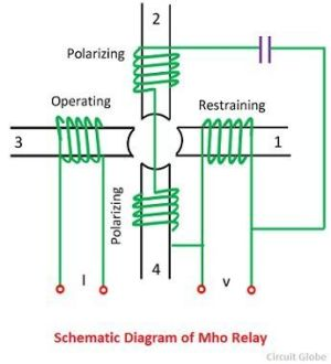 What is Mho Relay? Description & its Operating