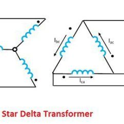 Wiring Diagram For Star Delta Motor Starter Hdmi Wire Phase Shift In Transformer Meaning Explanation Transfomer