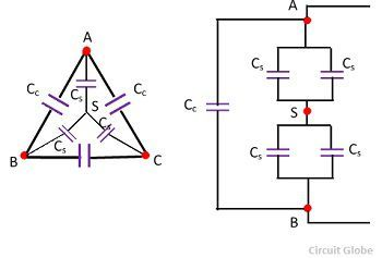 What is Cable Capacitance? Definition & Capacitance in a