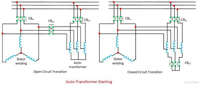 autotransformer wiring diagram amplifier kit radio shack what is induction motor drive? explanation & starting methods - circuit globe