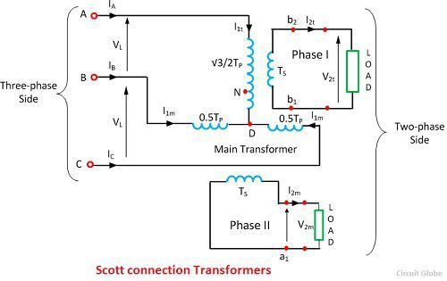 2 phase transformer wiring diagram 98 jeep cherokee sport what is scott t connection definition phasor connectoin of transformers