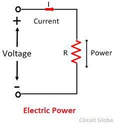 Fuel Cell Electric Generator Wave Electric Generator