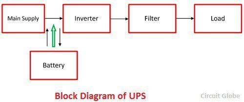 Line Diagram Of Ups