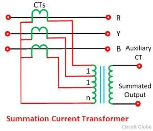 What is Summation Current Transformer? Definition & Types