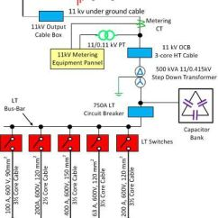 110 Sub Panel Wiring Diagram Gooseneck Single Line Of 11kv Substation - Meaning & Explanation Circuit Globe