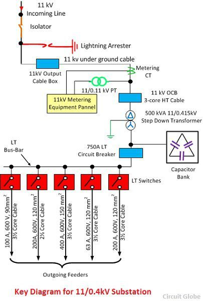 power factor meter wiring diagram lewis dot for helium single line of 11kv substation - meaning & explanation circuit globe