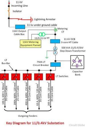 Single Line Diagram of 11kV Substation  Meaning