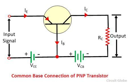 common base configuration circuit diagram wiring for car radio what is collector connection cb definition pnp transistor