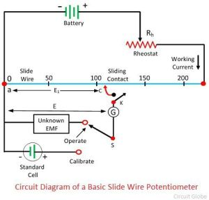 What is Potentiometer (POT)?  Definition, Characteristics