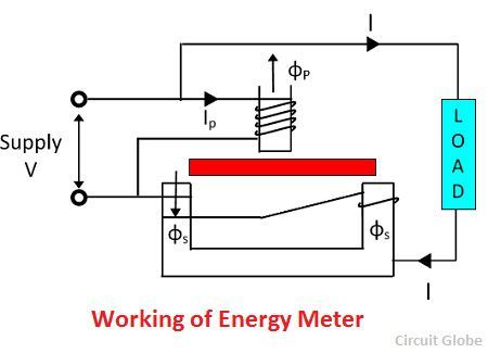 Ac Wiring Diagram Hindi