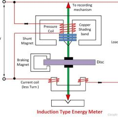 Single Phase Kwh Meter Wiring Diagram 3 Immersion Heater What Is Energy Meter? - Definition, Construction, Working & Theory Circuit Globe
