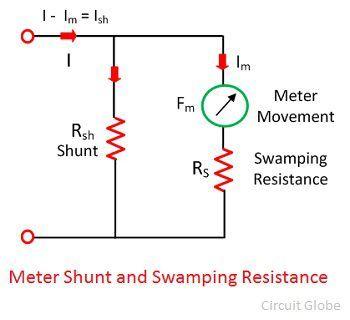 Ammeter Shunt Resistor Formula