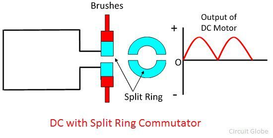 Differences Between Lighting Circuit And Power Ring Circuit