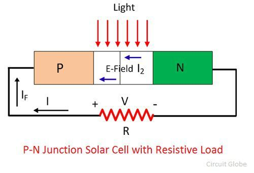 photoelectric cell wiring diagram 2005 honda accord lx radio what is photovoltaic or solar definition construction with resistive load