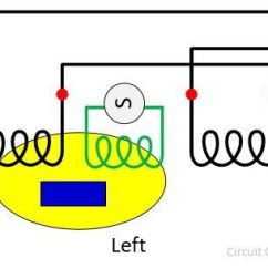 What Is Lvdt Explain It With Neat Diagram 2006 Impala Starter Wiring Difference Between Rvdt Comparison Chart Circuit Globe Left