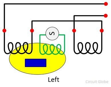 what is lvdt explain it with neat diagram venn bold difference between rvdt comparison chart circuit globe left