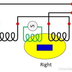 What Is Lvdt Explain It With Neat Diagram 3 Way Switch Wiring For Ceiling Fan Difference Between Rvdt Comparison Chart Circuit Globe Right