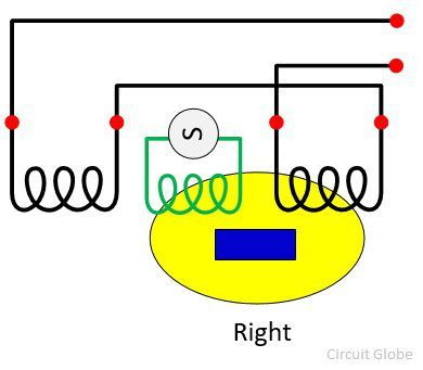 what is lvdt explain it with neat diagram tv wiring difference between rvdt comparison chart circuit globe right