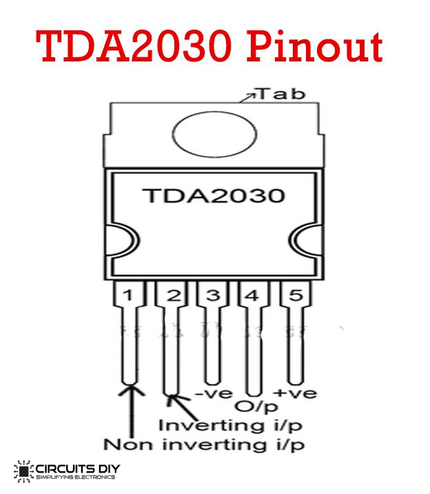 Subwoofer Amplifier Circuit using IC TDA2030