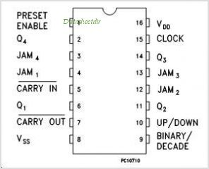 Download Bcd Adder Circuit Pdf free