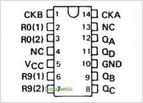 7490 Ic Pin Layout Diagram, 7490, Get Free Image About