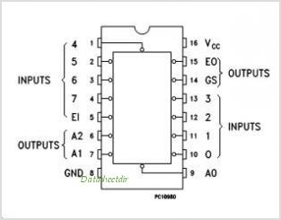 4 To 16 Line Decoder 1 To 2 Decoder Wiring Diagram ~ Odicis
