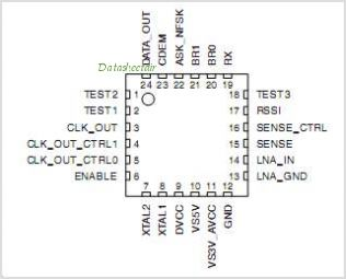 Ide To Usb Schematic, Ide, Free Engine Image For User