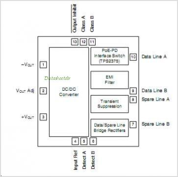 Power Over Ethernet Poe, Power, Free Engine Image For User