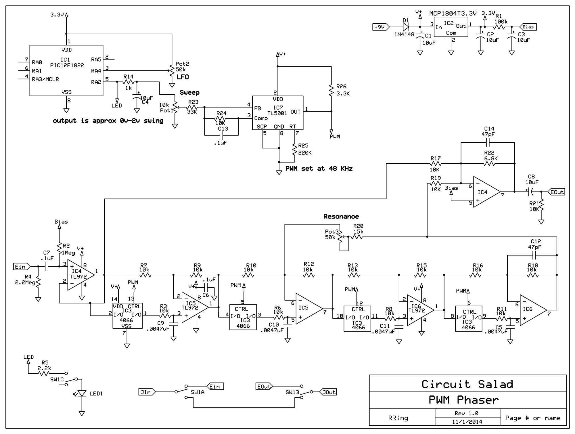 hight resolution of pwm phaser