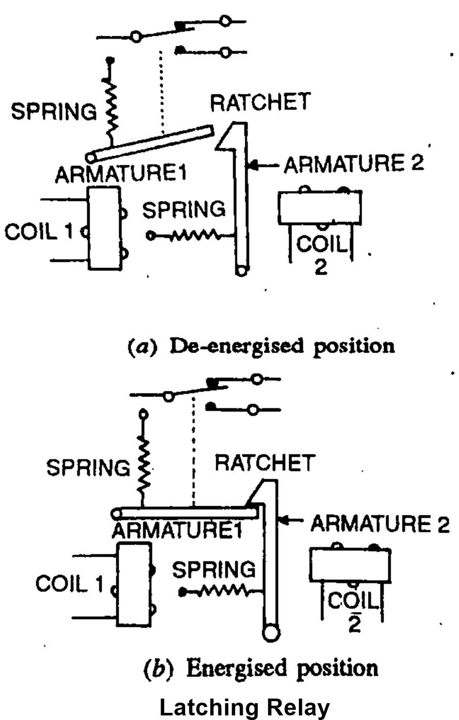Latching Relay Diagram : latching, relay, diagram, Relay,, Types,, Relay, Working,, Works,, Operation