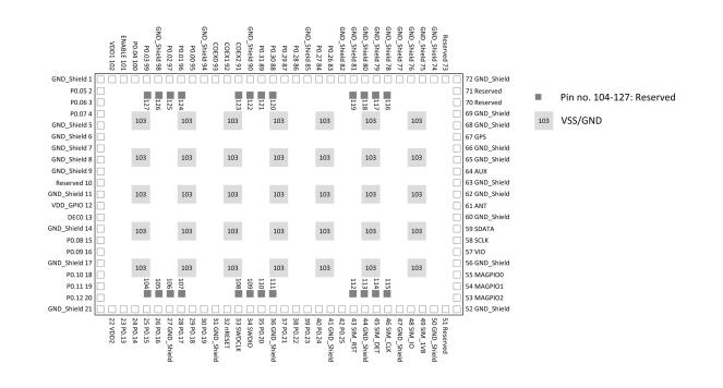 Nordic-Semiconductor-nRF9160-LTE-Modem-Pinout-Diagram-1